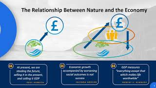 Resilient Economies: Recognising the Real Value of Natural Capital